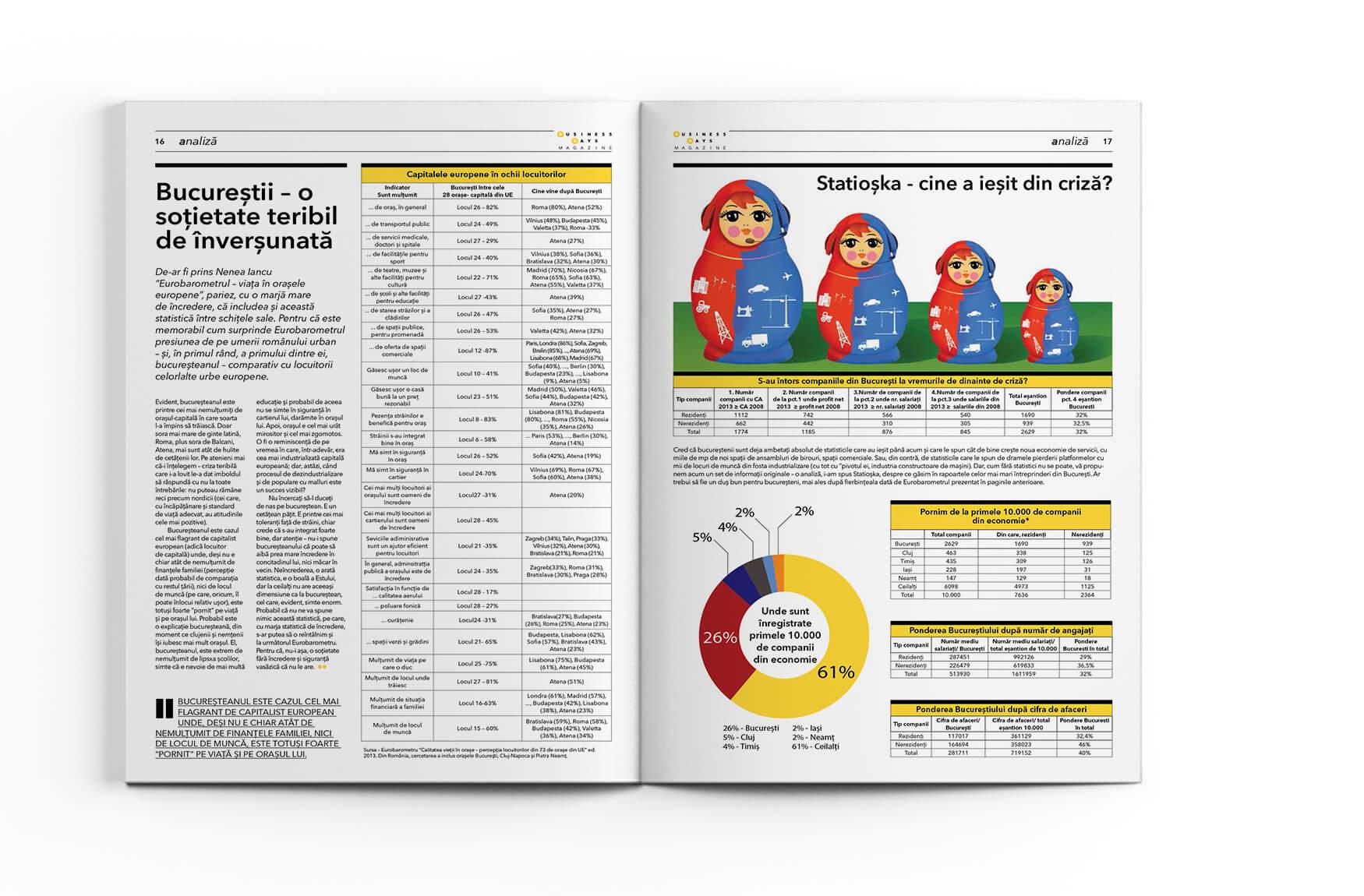 business-days-magazine_spread-10